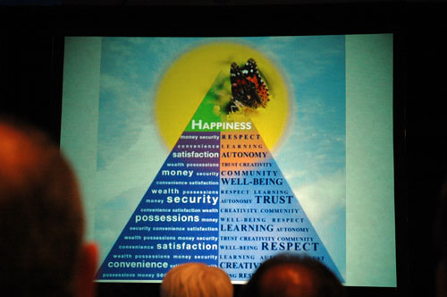Ed Diener's revision of Maslow's hierarchy of needs, with the needs congruent and concurrent.