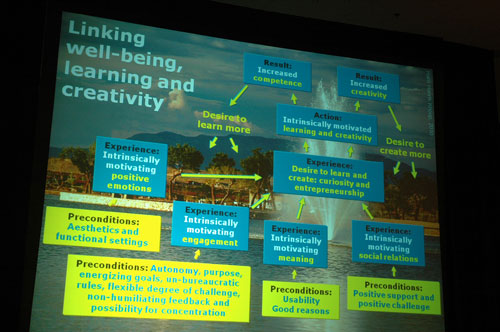 Hans Henrik Knoop's flow chart linking wellbeing, learning, and creativity, delightfully overlaid on a fountain.