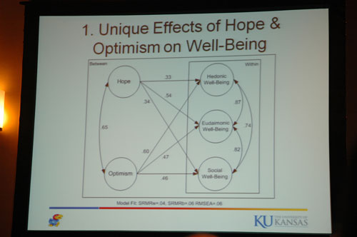 Matthew Gallagher's research on the unique effects of hope and optimism on wellbeing.
