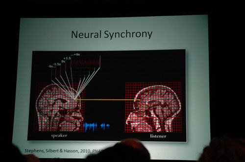 Neural synchrony imaged by Stephens, Silbert and Hasson, displayed in a talk by Barbara Friedrickson.