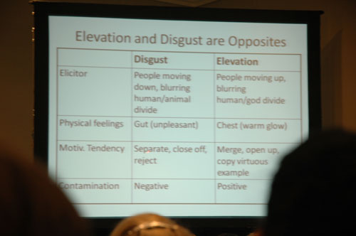 Jonathan Haidt's chart showing how Elevation and Disgust are Opposites. People moving up blurs the human/animal divide, stirs unpleasant physical feelings in the gut, and motivates people to separate, close off, and reject, so is negative. People moving up blurs the human/god divide, providing a warm glow in the chest, and motivates toward merging, opening up, and copying virtuous example, and so is positive.