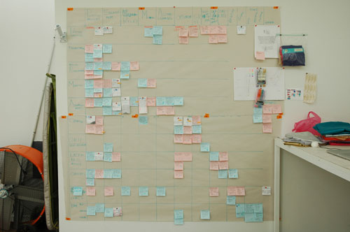 Studio view: notes from positive psychology books, organized in a large table.
