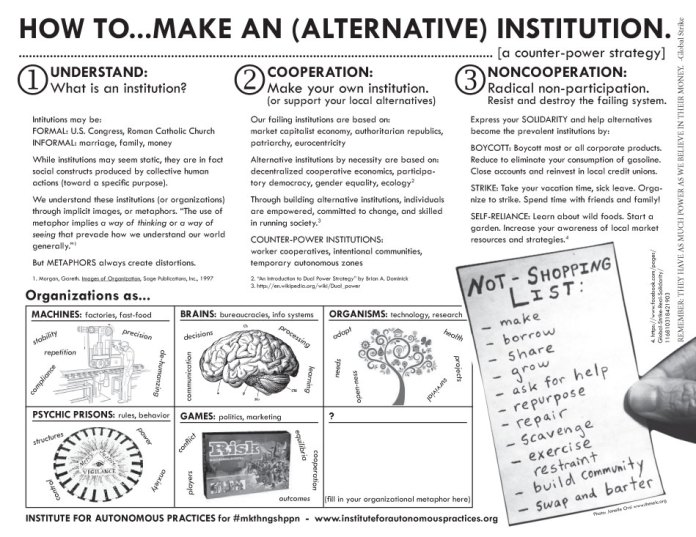 "Sarrita Hunn, ""How to…Make an (Alternative) Institution"" // Source: makethings-happen.christinewongyap.com."