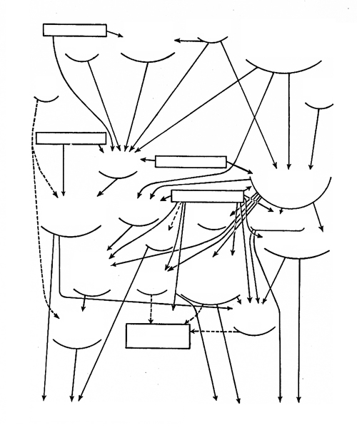 Silvio Lorusso, Blank Diagrams #2: Alfred H. Barr – Cubism and Abstract Art (1936). // Source: silviolorusso.com