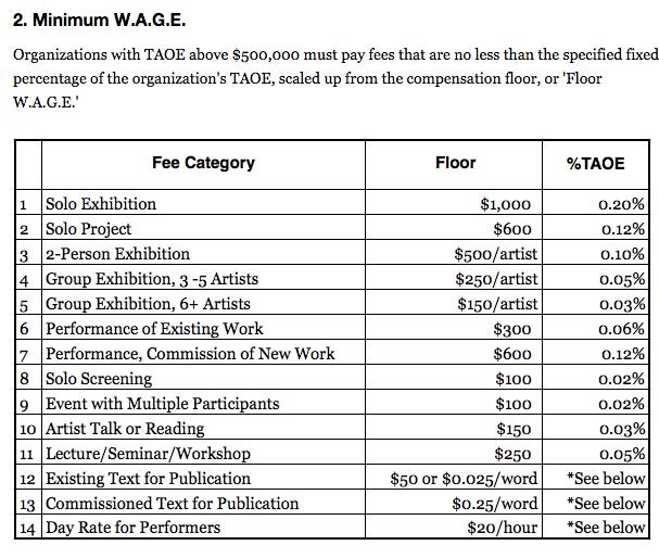WAGE certification screenshot