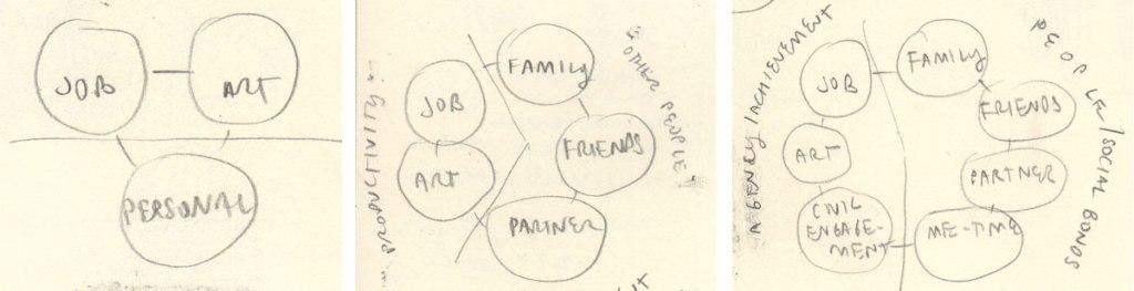 L-R: (1) My assumed schema. (2) Kevin's described schema. (3) A proposed revision.
