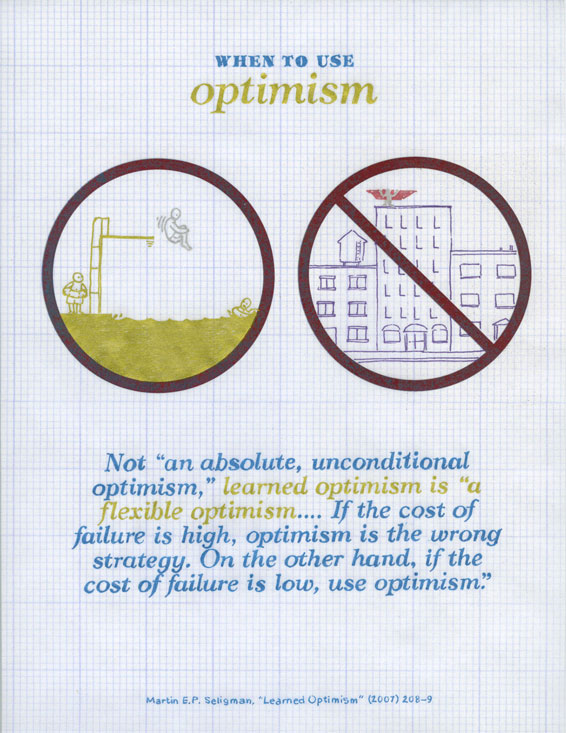Drawing on gridded vellum. Title: When to use optimism. Red circle